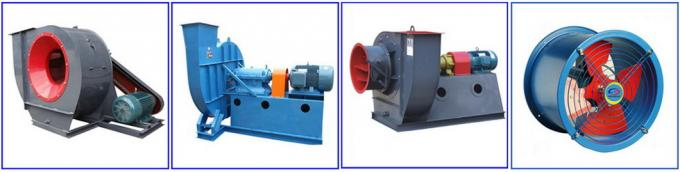 Great Efficiency Series Boiler Centrifugal Ventilation Fans High Pressure