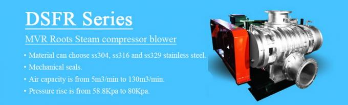 CE Standard Food Industry Mechanical Steam Compressor Blower High Efficiency